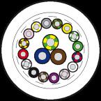 50m Vert.Ltg. PUR-JB 16x0,34+3x0,75